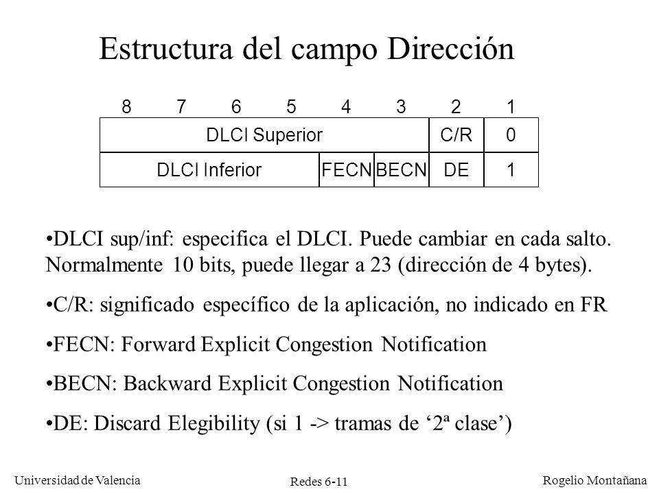 Redes 6-11 Universidad de Valencia Rogelio Montañana DLCI Superior0C/R 87654321 DLCI Inferior1DEFECNBECN Estructura del campo Dirección DLCI sup/inf: