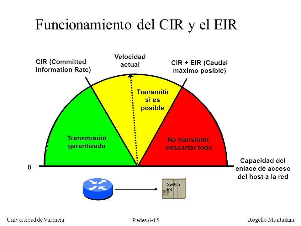 Redes 6-15 Universidad de Valencia Rogelio Montañana Funcionamiento del CIR y el EIR 0 CIR (Committed Information Rate) CIR + EIR (Caudal máximo posib