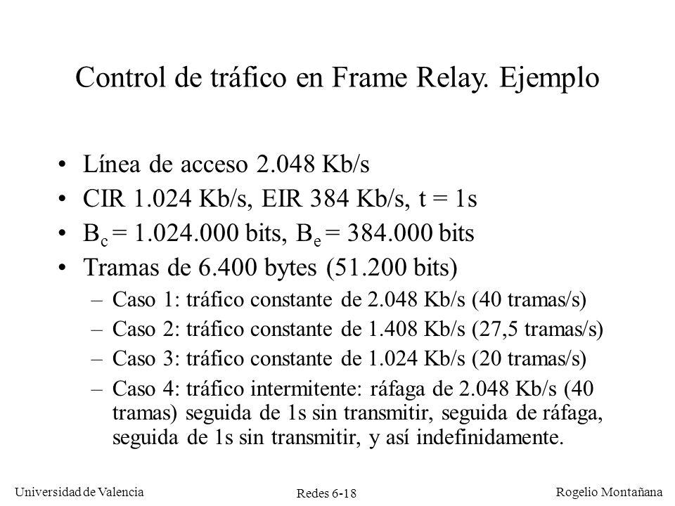 Redes 6-18 Universidad de Valencia Rogelio Montañana Control de tráfico en Frame Relay. Ejemplo Línea de acceso 2.048 Kb/s CIR 1.024 Kb/s, EIR 384 Kb/