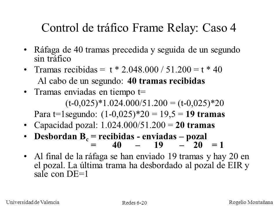 Redes 6-20 Universidad de Valencia Rogelio Montañana Ráfaga de 40 tramas precedida y seguida de un segundo sin tráfico Tramas recibidas = t * 2.048.00