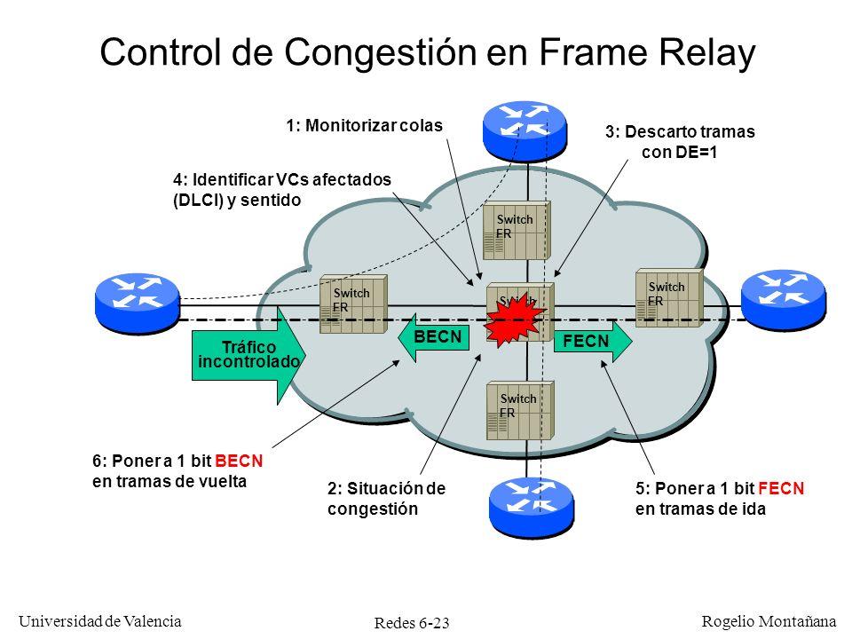 Redes 6-23 Universidad de Valencia Rogelio Montañana Switch FR Control de Congestión en Frame Relay Tráfico incontrolado BECN FECN Switch FR Switch FR