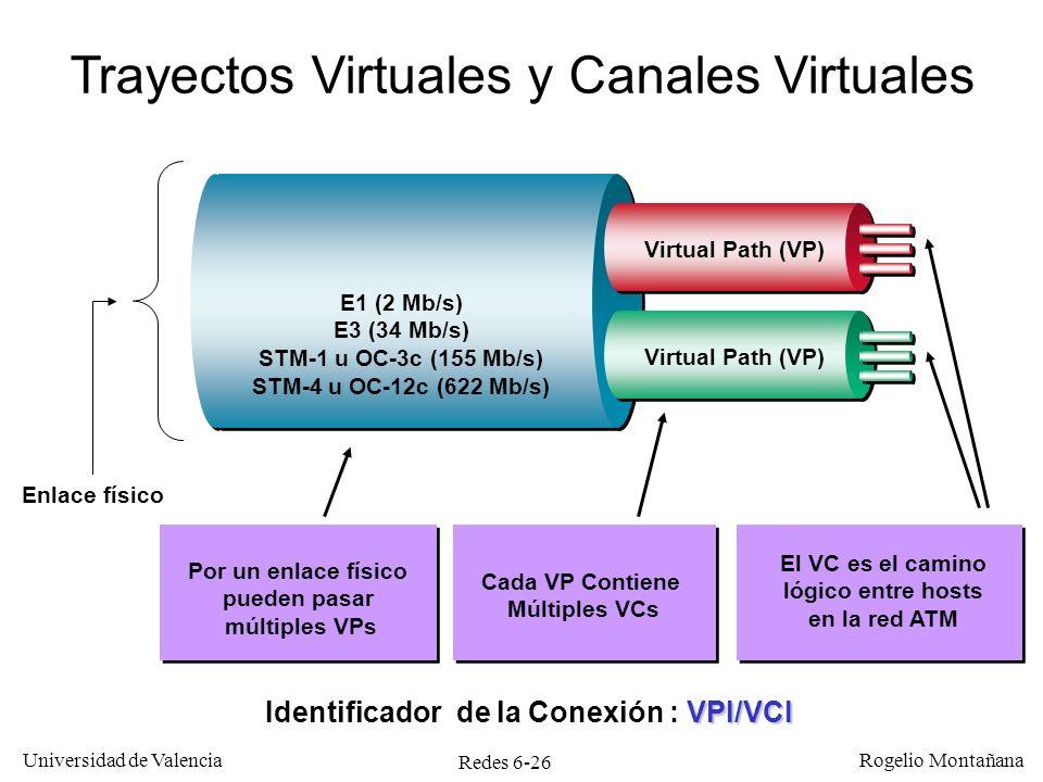 Redes 6-26 Universidad de Valencia Rogelio Montañana Trayectos Virtuales y Canales Virtuales Enlace físico Cada VP Contiene Múltiples VCs Por un enlac