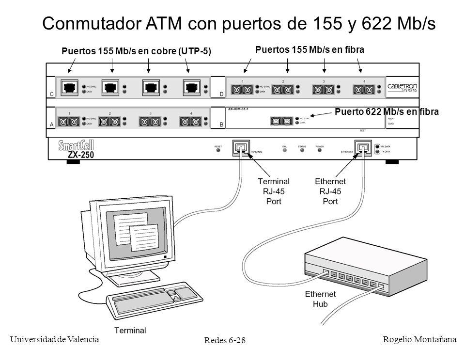 Redes 6-28 Universidad de Valencia Rogelio Montañana Conmutador ATM con puertos de 155 y 622 Mb/s Puertos 155 Mb/s en fibra Puertos 155 Mb/s en cobre