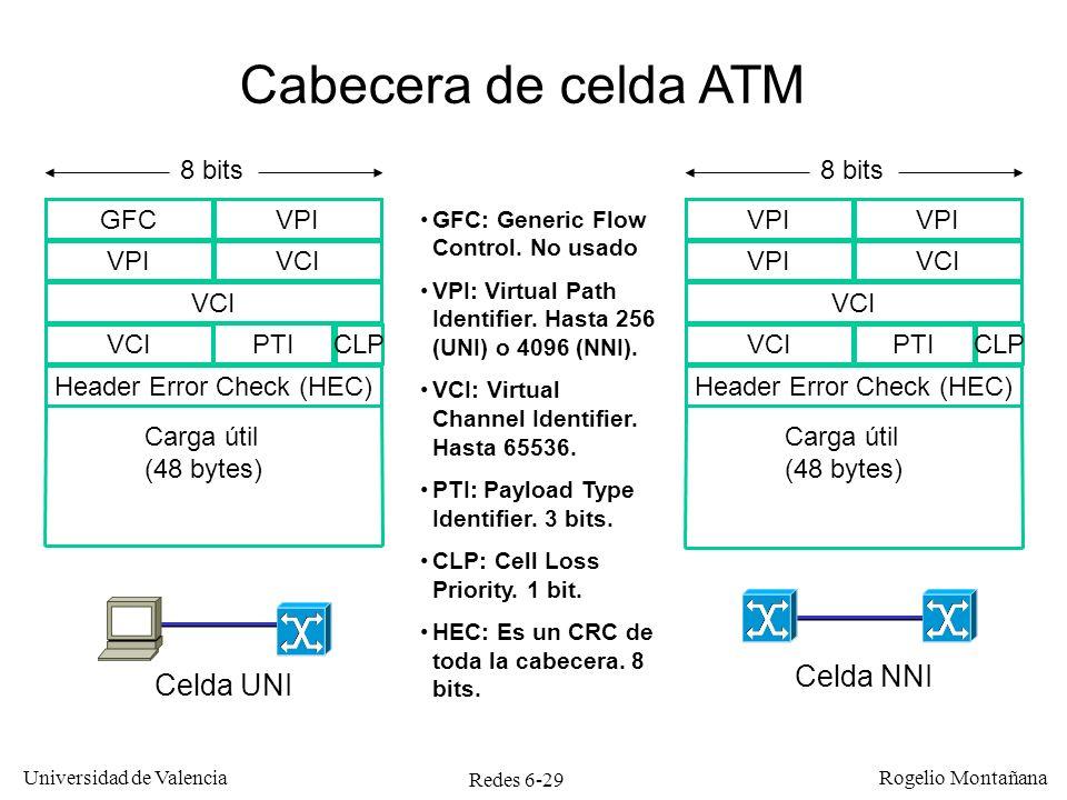 Redes 6-29 Universidad de Valencia Rogelio Montañana Cabecera de celda ATM VCI PTI Header Error Check (HEC) VCI VPIVCI GFCVPI CLP Carga útil (48 bytes