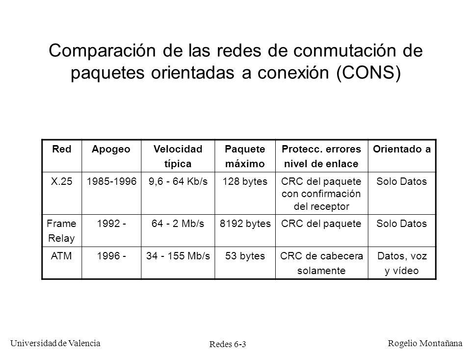 Redes 6-24 Universidad de Valencia Rogelio Montañana Sumario Frame Relay ATM: –Formato de celdas y conmutación –Categorías de servicio, parámetros, conformación y vigilancia de tráfico –Direcciones y autoconfiguración