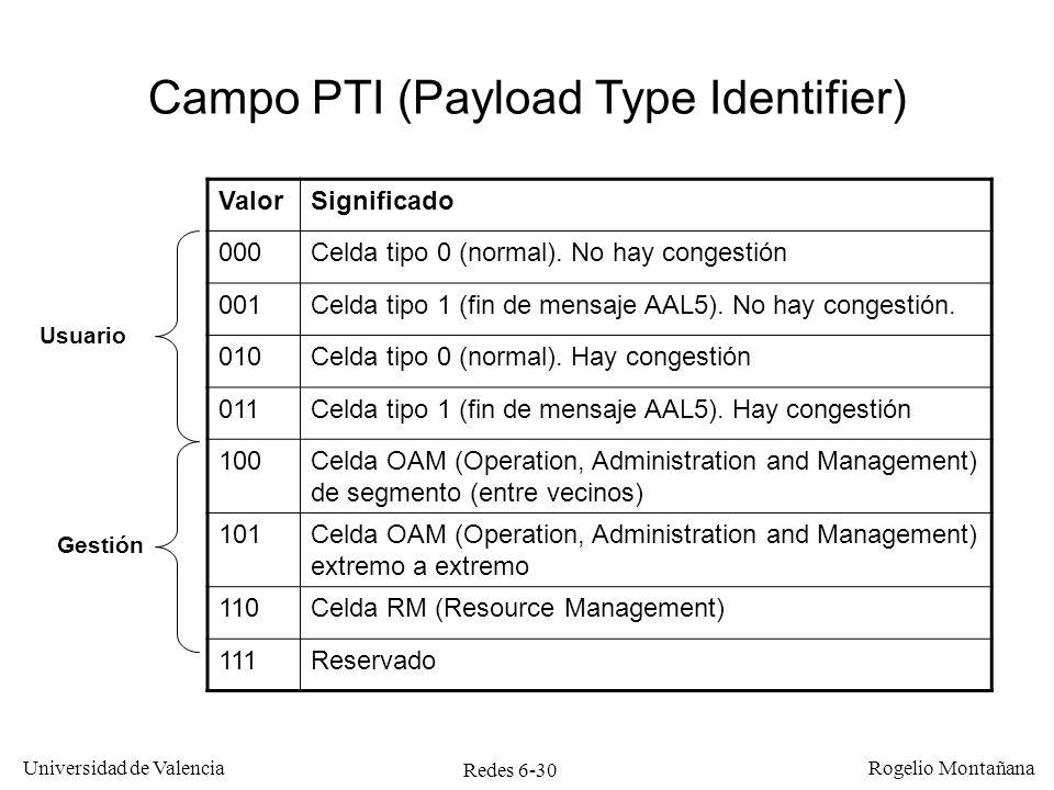 Redes 6-30 Universidad de Valencia Rogelio Montañana ValorSignificado 000Celda tipo 0 (normal). No hay congestión 001Celda tipo 1 (fin de mensaje AAL5
