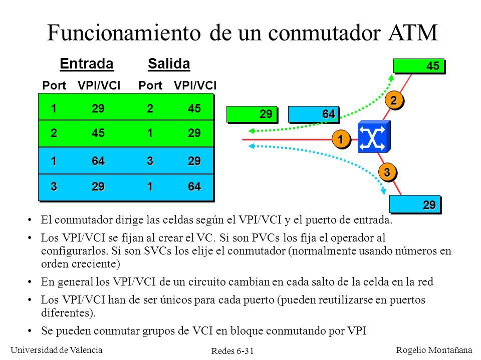 Redes 6-31 Universidad de Valencia Rogelio Montañana Funcionamiento de un conmutador ATM El conmutador dirige las celdas según el VPI/VCI y el puerto