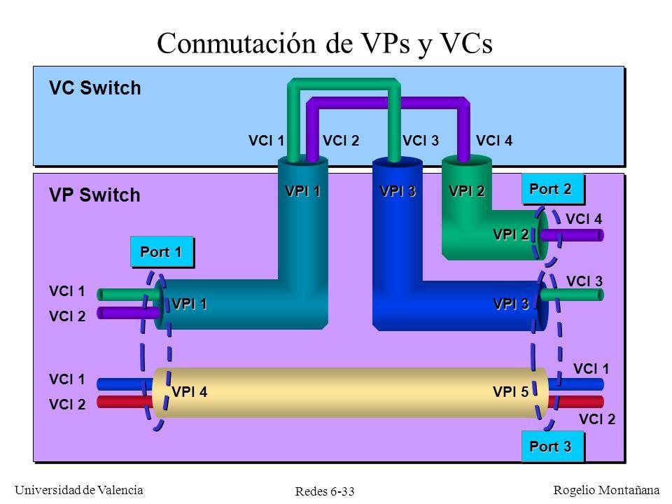 Redes 6-33 Universidad de Valencia Rogelio Montañana Conmutación de VPs y VCs VCI 1VCI 2VCI 3VCI 4 VPI 2 VPI 3 VPI 1 VPI 2 VPI 3 VPI 5 VPI 1 VPI 4 Por