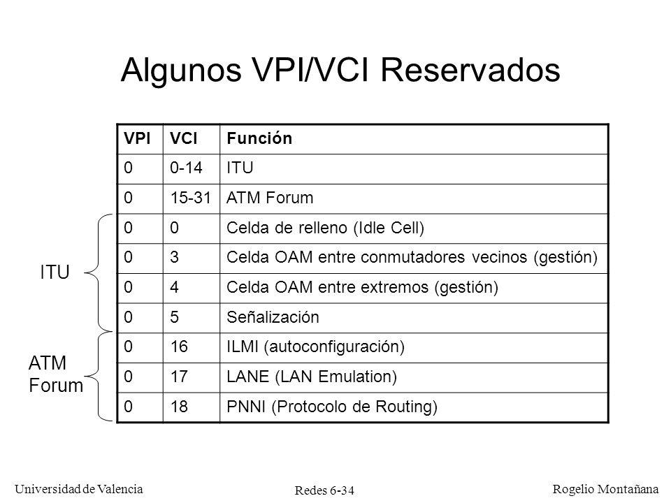 Redes 6-34 Universidad de Valencia Rogelio Montañana Algunos VPI/VCI Reservados VPIVCIFunción 00-14ITU 015-31ATM Forum 00Celda de relleno (Idle Cell)