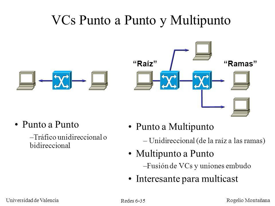 Redes 6-35 Universidad de Valencia Rogelio Montañana VCs Punto a Punto y Multipunto RaízRamas Punto a Punto –Tráfico unidireccional o bidireccional Pu