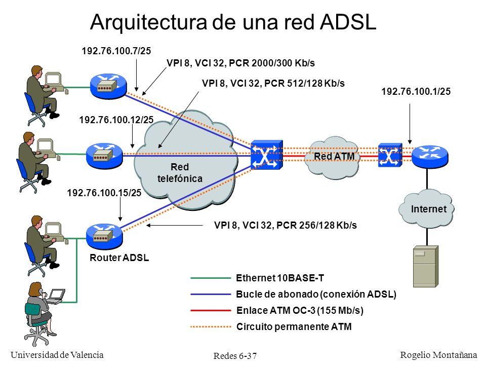 Redes 6-37 Universidad de Valencia Rogelio Montañana Bucle de abonado (conexión ADSL) Red telefónica Router ADSL Ethernet 10BASE-T VPI 8, VCI 32, PCR
