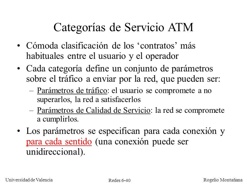 Redes 6-40 Universidad de Valencia Rogelio Montañana Categorías de Servicio ATM Cómoda clasificación de los contratos más habituales entre el usuario