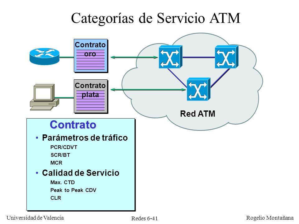 Redes 6-41 Universidad de Valencia Rogelio Montañana Categorías de Servicio ATM Parámetros de tráfico PCR/CDVT SCR/BT MCR Calidad de Servicio Max. CTD