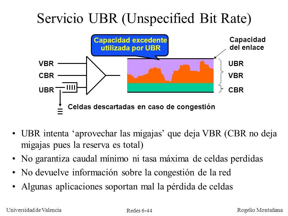 Redes 6-44 Universidad de Valencia Rogelio Montañana Servicio UBR (Unspecified Bit Rate) UBR intenta aprovechar las migajas que deja VBR (CBR no deja