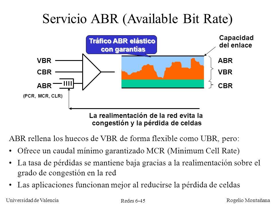 Redes 6-45 Universidad de Valencia Rogelio Montañana Servicio ABR (Available Bit Rate) CBR VBR CBRABR La realimentación de la red evita la congestión