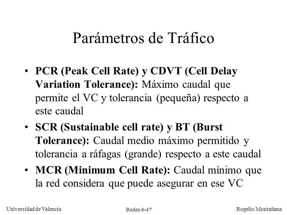 Redes 6-47 Universidad de Valencia Rogelio Montañana Parámetros de Tráfico PCR (Peak Cell Rate) y CDVT (Cell Delay Variation Tolerance): Máximo caudal