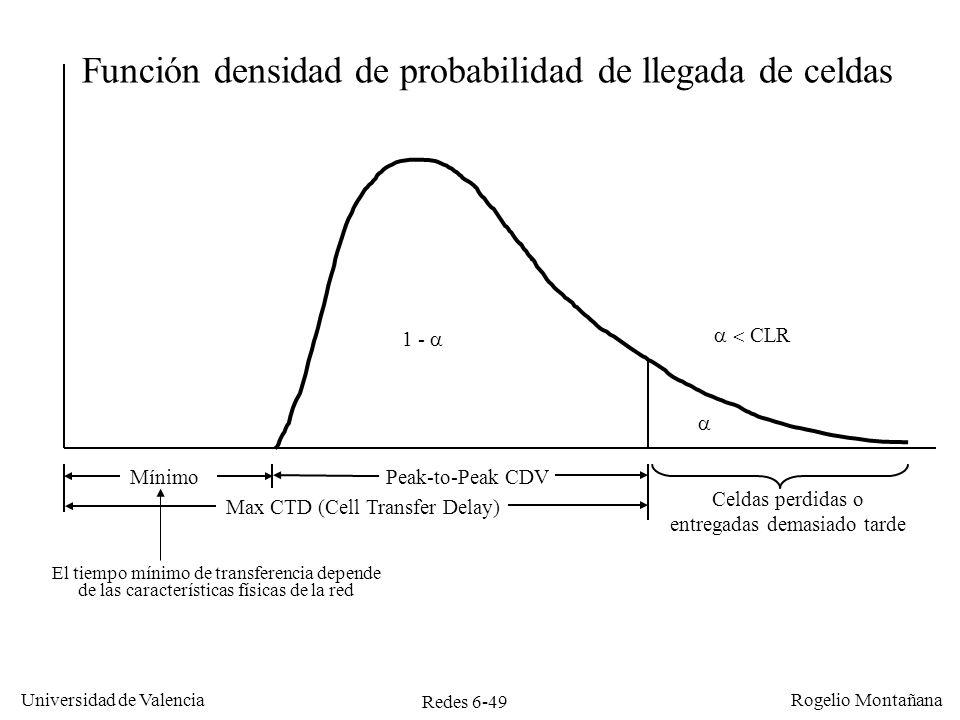Redes 6-49 Universidad de Valencia Rogelio Montañana Peak-to-Peak CDV Max CTD (Cell Transfer Delay) Celdas perdidas o entregadas demasiado tarde Mínim