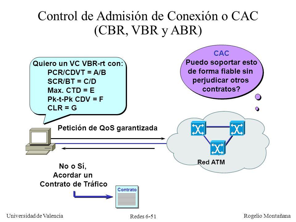 Redes 6-51 Universidad de Valencia Rogelio Montañana Control de Admisión de Conexión o CAC (CBR, VBR y ABR) Red ATM Quiero un VC VBR-rt con: PCR/CDVT