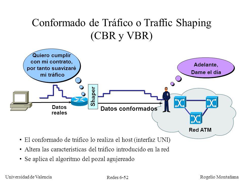 Redes 6-52 Universidad de Valencia Rogelio Montañana El conformado de tráfico lo realiza el host (interfaz UNI) Altera las características del tráfico