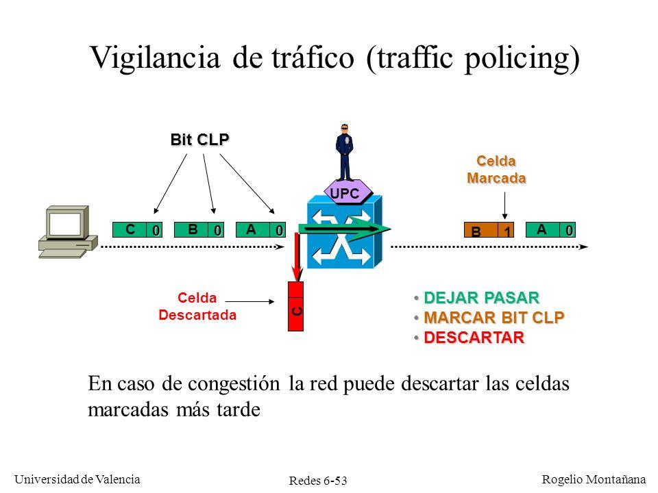 Redes 6-53 Universidad de Valencia Rogelio Montañana En caso de congestión la red puede descartar las celdas marcadas más tarde 000 1 0 Celda Marcada