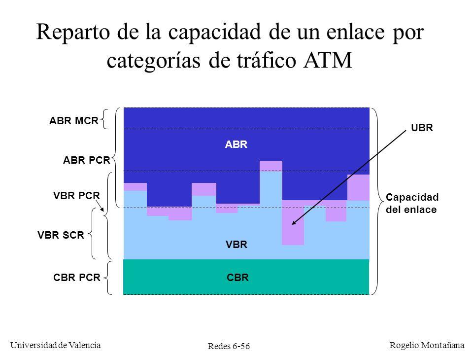 Redes 6-56 Universidad de Valencia Rogelio Montañana Reparto de la capacidad de un enlace por categorías de tráfico ATM CBR PCR VBR SCR VBR PCR ABR MC