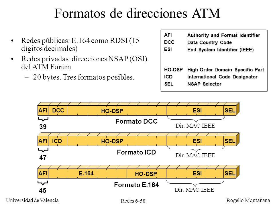 Redes 6-58 Universidad de Valencia Rogelio Montañana Formatos de direcciones ATM Redes públicas: E.164 como RDSI (15 dígitos decimales) Redes privadas