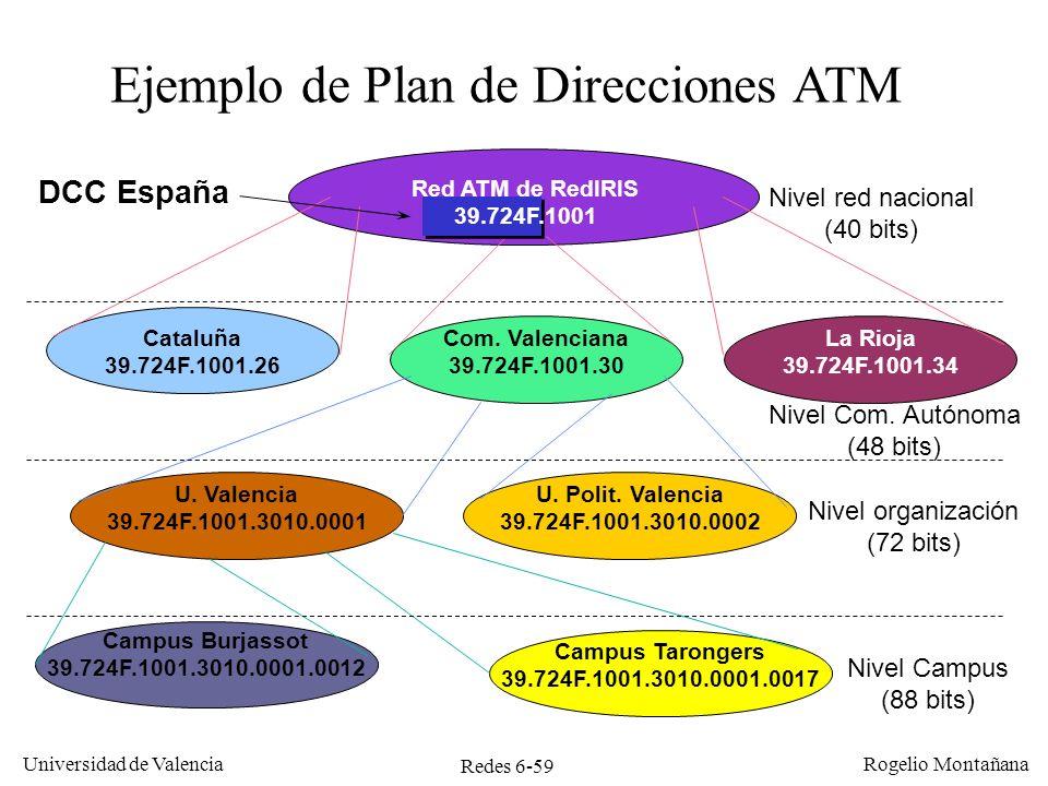Redes 6-59 Universidad de Valencia Rogelio Montañana Ejemplo de Plan de Direcciones ATM Cataluña 39.724F.1001.26 Com. Valenciana 39.724F.1001.30 La Ri