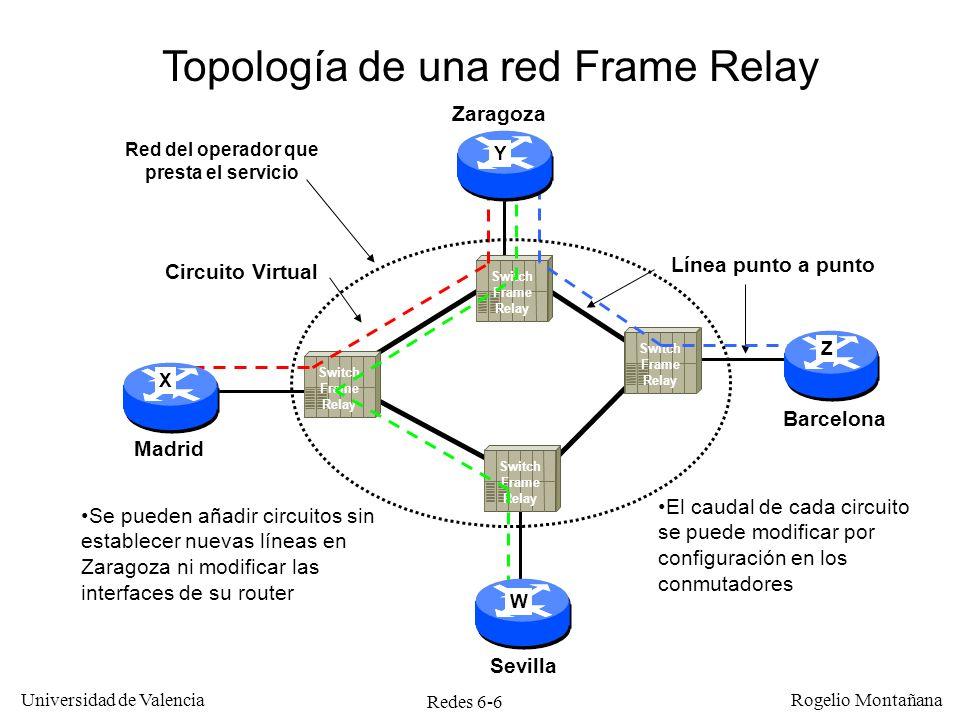 Redes 6-17 Universidad de Valencia Rogelio Montañana Control de tráfico en Frame Relay DE=1 B c = CIR * t B e = EIR * t DE=0 Tramas enviadas por el host con DE=1 CIR EIR Tramas que desbordan la capacidad del pozal B e Tramas enviadas por el host con DE=0 Tramas que desbordan la capacidad del pozal B c Descartar