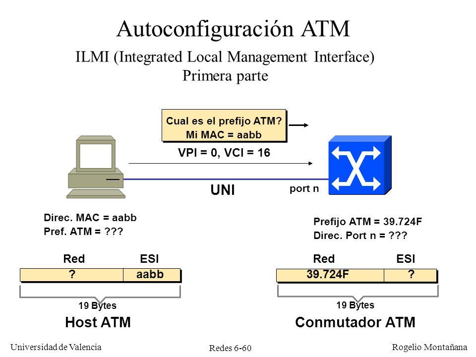 Redes 6-60 Universidad de Valencia Rogelio Montañana Autoconfiguración ATM Prefijo ATM = 39.724F Direc. Port n = ??? Host ATMConmutador ATM port n Cua