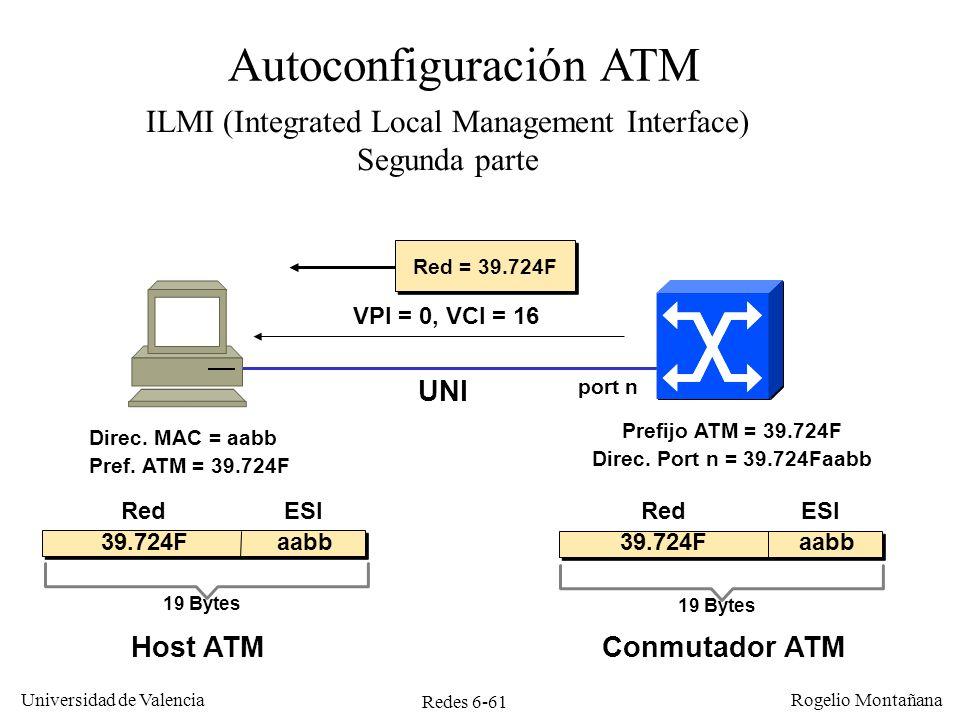 Redes 6-61 Universidad de Valencia Rogelio Montañana Prefijo ATM = 39.724F Direc. Port n = 39.724Faabb Host ATMConmutador ATM Red = 39.724F Direc. MAC