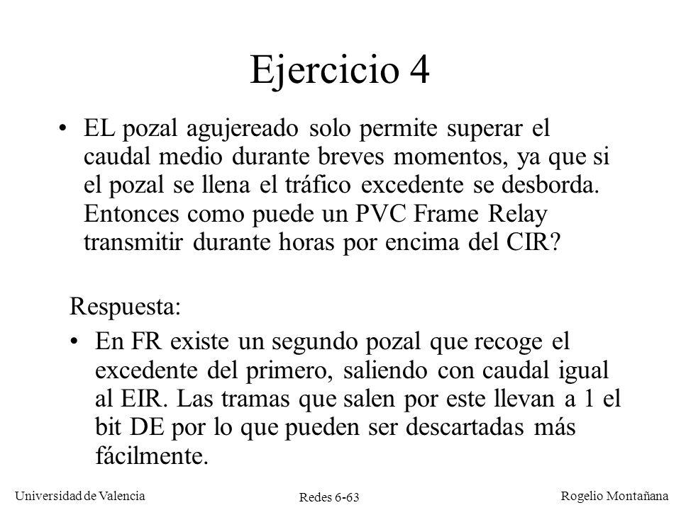Redes 6-63 Universidad de Valencia Rogelio Montañana Ejercicio 4 EL pozal agujereado solo permite superar el caudal medio durante breves momentos, ya