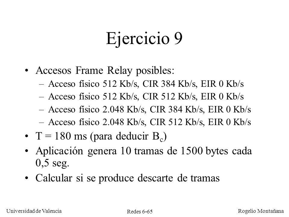 Redes 6-65 Universidad de Valencia Rogelio Montañana Ejercicio 9 Accesos Frame Relay posibles: –Acceso físico 512 Kb/s, CIR 384 Kb/s, EIR 0 Kb/s –Acce