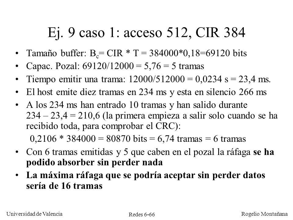 Redes 6-66 Universidad de Valencia Rogelio Montañana Ej. 9 caso 1: acceso 512, CIR 384 Tamaño buffer: B c = CIR * T = 384000*0,18=69120 bits Capac. Po