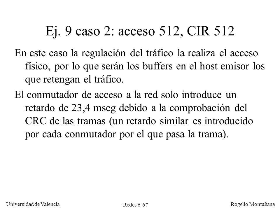 Redes 6-67 Universidad de Valencia Rogelio Montañana En este caso la regulación del tráfico la realiza el acceso físico, por lo que serán los buffers