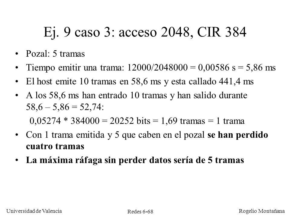 Redes 6-68 Universidad de Valencia Rogelio Montañana Pozal: 5 tramas Tiempo emitir una trama: 12000/2048000 = 0,00586 s = 5,86 ms El host emite 10 tra