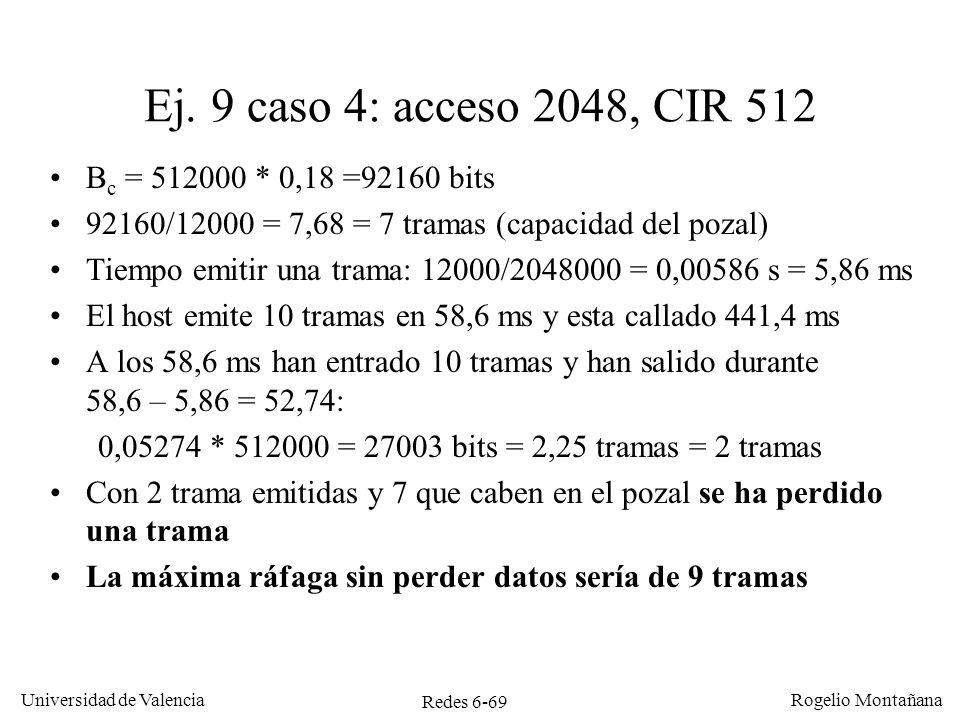 Redes 6-69 Universidad de Valencia Rogelio Montañana B c = 512000 * 0,18 =92160 bits 92160/12000 = 7,68 = 7 tramas (capacidad del pozal) Tiempo emitir