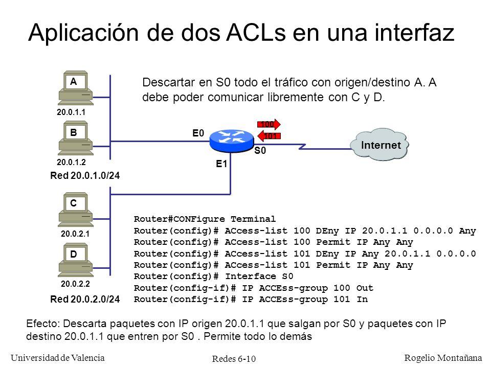 Redes 6-10 Universidad de Valencia Rogelio Montañana Aplicación de dos ACLs en una interfaz Internet Red 20.0.2.0/24 S0 E1 20.0.2.1 20.0.2.2 C D Red 2