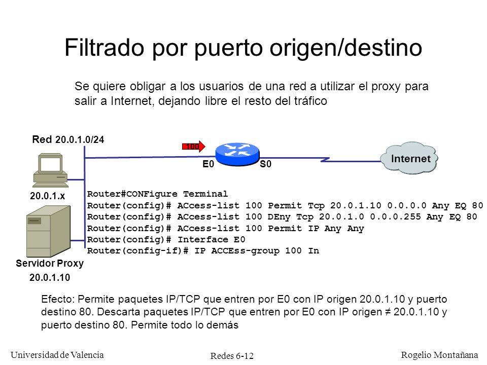 Redes 6-12 Universidad de Valencia Rogelio Montañana Filtrado por puerto origen/destino Internet Red 20.0.1.0/24 S0E0 20.0.1.x Servidor Proxy 20.0.1.1