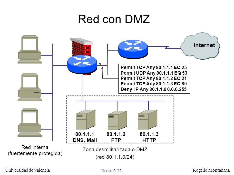 Redes 6-21 Universidad de Valencia Rogelio Montañana Zona desmilitarizada o DMZ (red 80.1.1.0/24) Red interna (fuertemente protegida) Internet 80.1.1.