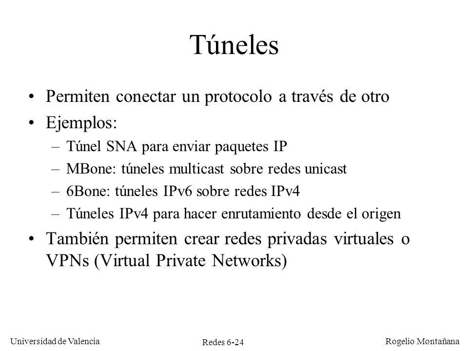 Redes 6-24 Universidad de Valencia Rogelio Montañana Túneles Permiten conectar un protocolo a través de otro Ejemplos: –Túnel SNA para enviar paquetes