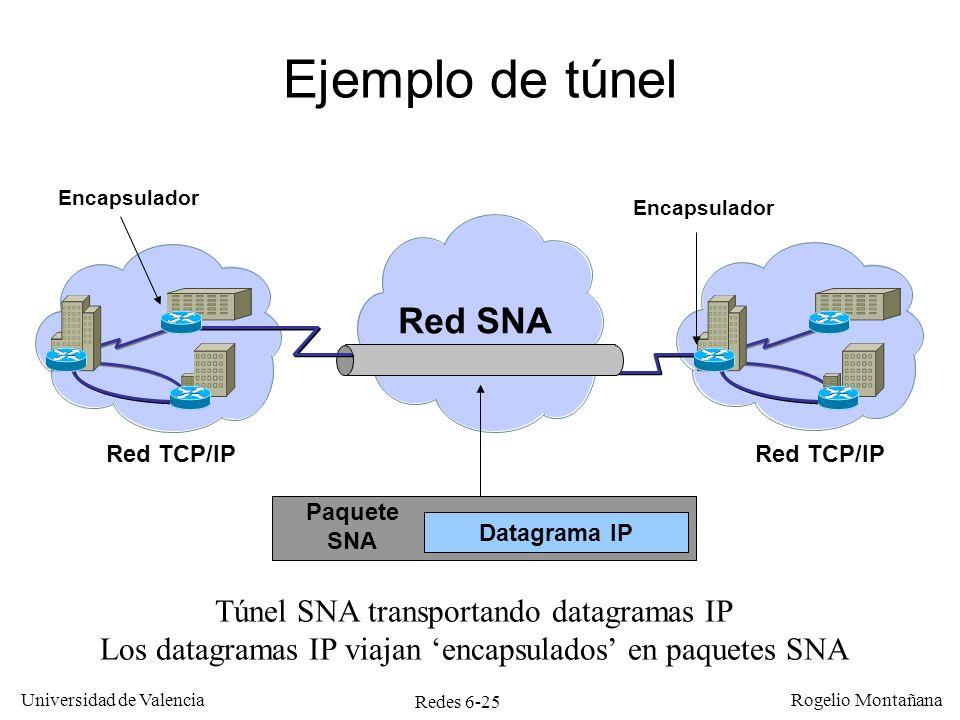 Redes 6-25 Universidad de Valencia Rogelio Montañana Red SNA Ejemplo de túnel Red TCP/IP Túnel SNA transportando datagramas IP Los datagramas IP viaja