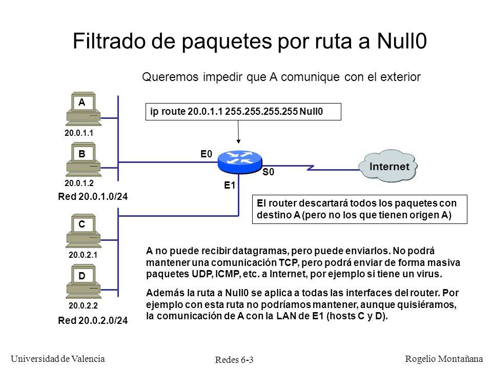 Redes 6-3 Universidad de Valencia Rogelio Montañana Filtrado de paquetes por ruta a Null0 Internet Red 20.0.2.0/24 ip route 20.0.1.1 255.255.255.255 N
