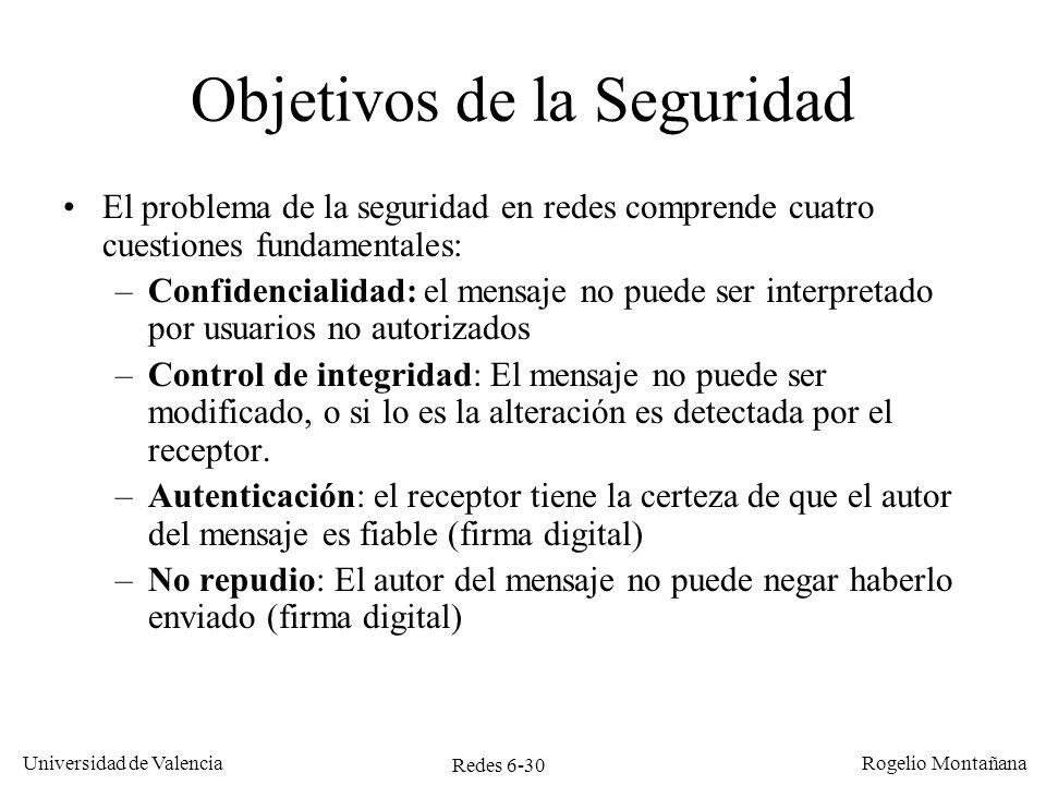 Redes 6-30 Universidad de Valencia Rogelio Montañana Objetivos de la Seguridad El problema de la seguridad en redes comprende cuatro cuestiones fundam