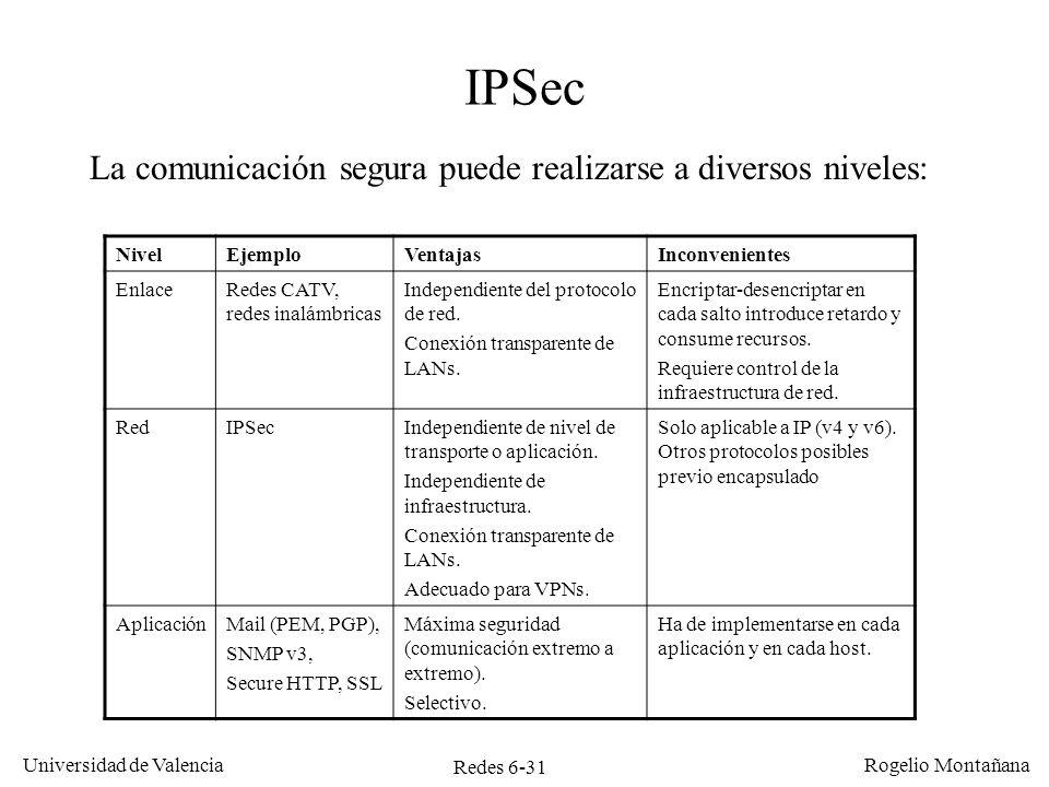 Redes 6-31 Universidad de Valencia Rogelio Montañana IPSec La comunicación segura puede realizarse a diversos niveles: NivelEjemploVentajasInconvenien