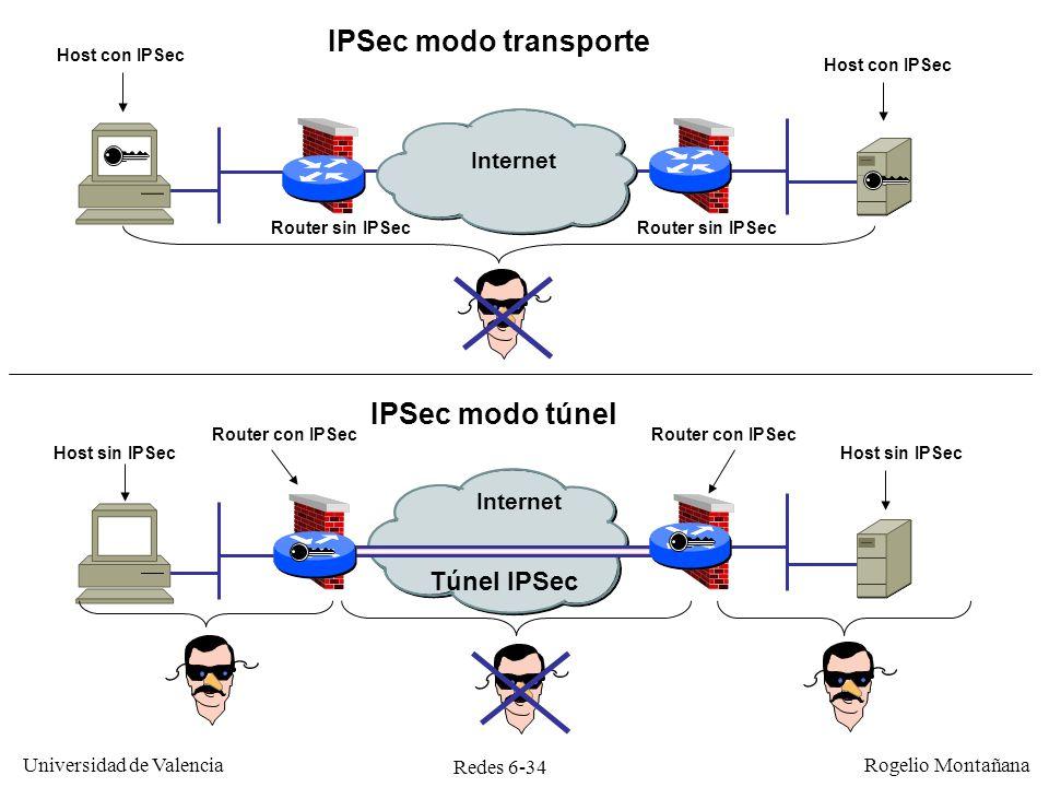 Redes 6-34 Universidad de Valencia Rogelio Montañana IPSec modo transporte Internet Túnel IPSec Internet Router con IPSec IPSec modo túnel Router con