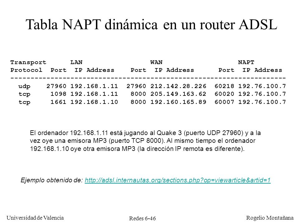 Redes 6-46 Universidad de Valencia Rogelio Montañana Transport LAN WAN NAPT Protocol Port IP Address Port IP Address Port IP Address -----------------