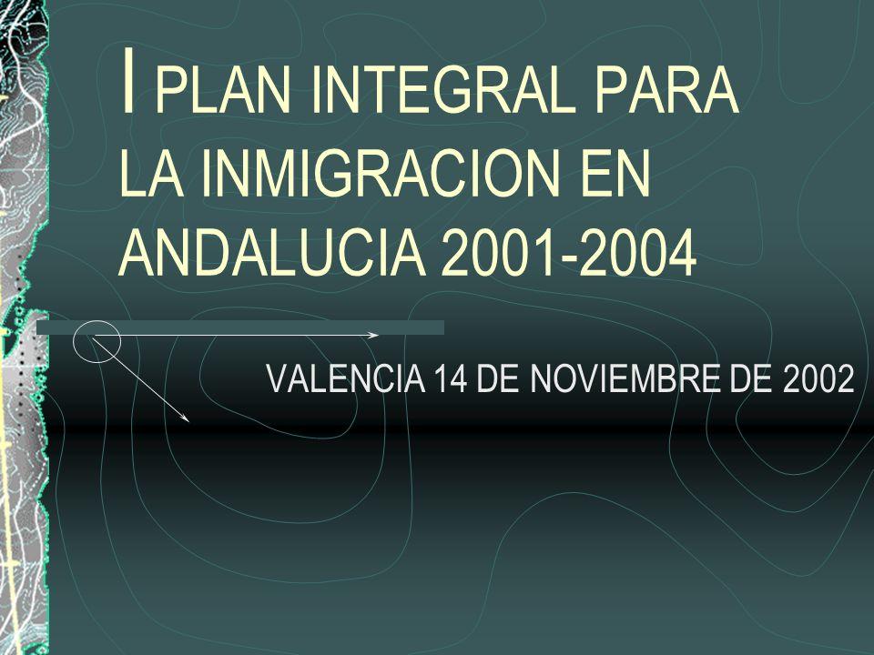 I PLAN INTEGRAL PARA LA INMIGRACION EN ANDALUCIA 2001-2004 VALENCIA 14 DE NOVIEMBRE DE 2002