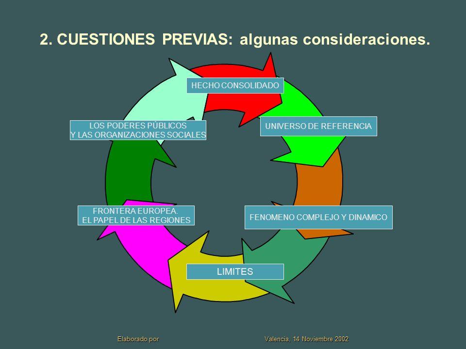 Elaborado por Valencia, 14 Noviembre 2002 LIMITES LOS PODERES PÚBLICOS Y LAS ORGANIZACIONES SOCIALES UNIVERSO DE REFERENCIA FENOMENO COMPLEJO Y DINAMICO FRONTERA EUROPEA.