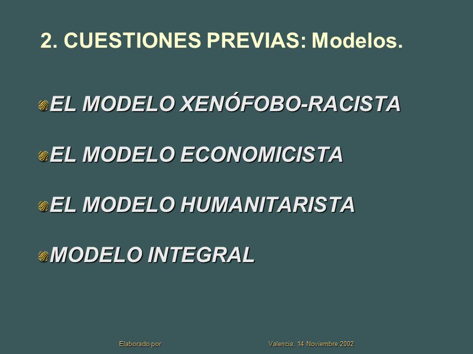 Elaborado por Valencia, 14 Noviembre 2002 2.CUESTIONES PREVIAS: Modelos.