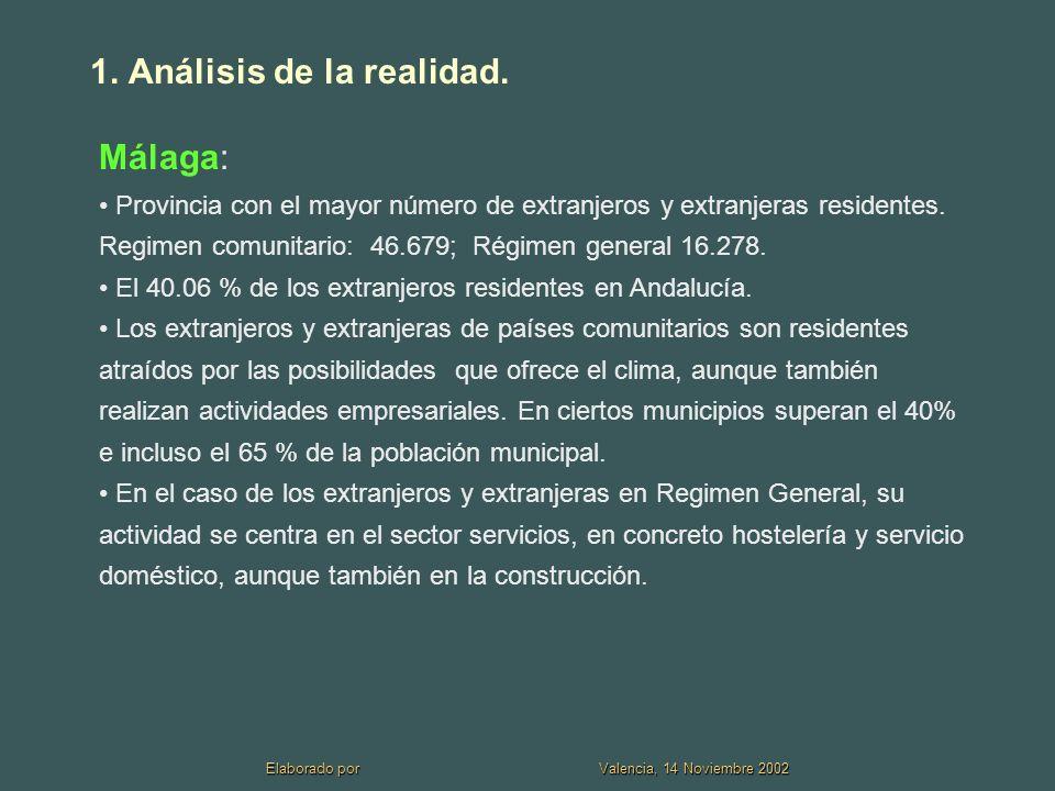 Elaborado por Valencia, 14 Noviembre 2002 1.Análisis de la realidad.